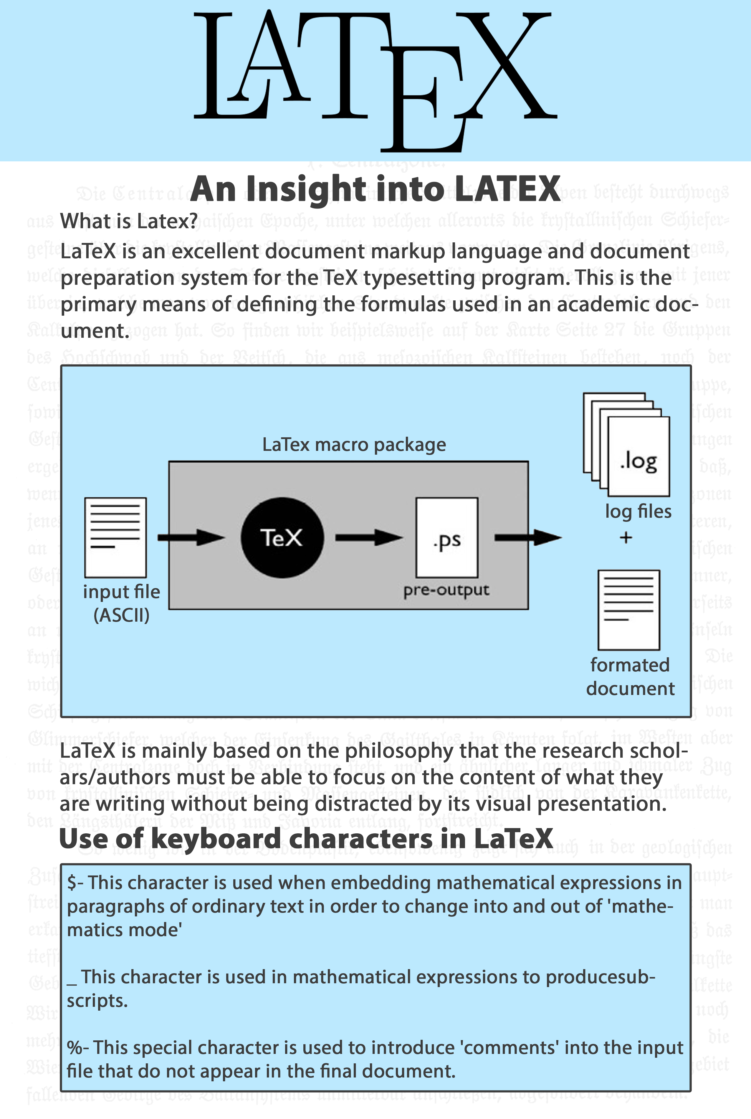 Latex An Excellent Thesis Writing And Citation Software